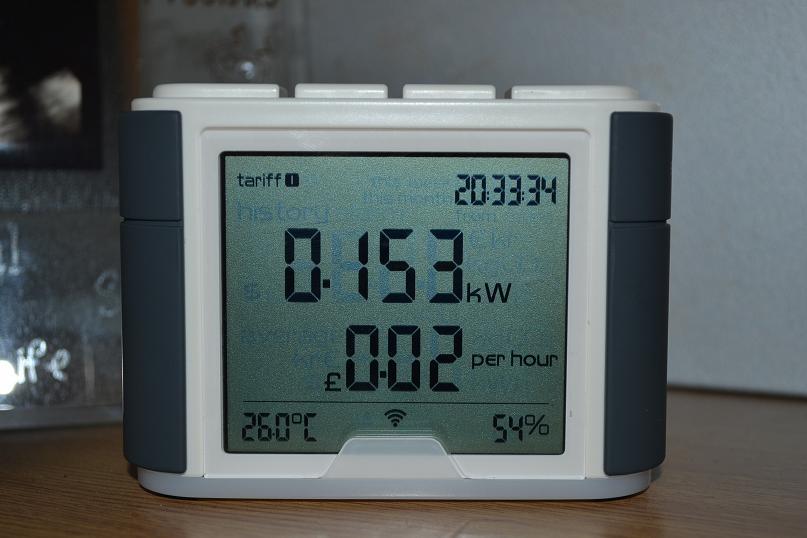 Energy Saving Challenge