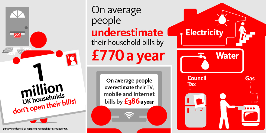 Household_bills_Infographic